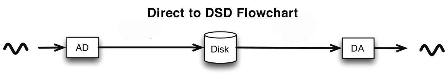 dsd-myth-flowchart.jpg